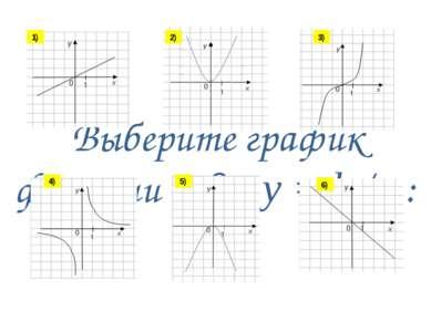 Выберите график функции вида у = k / х: