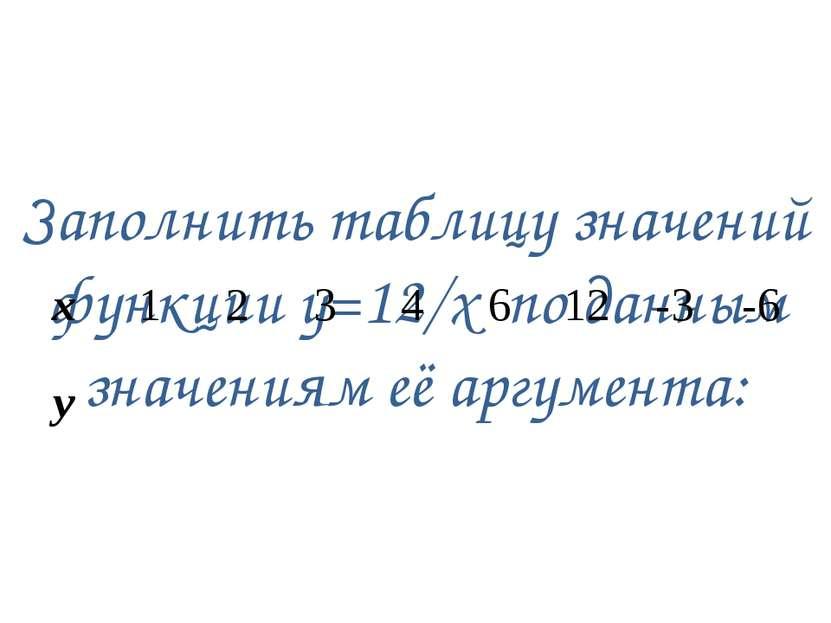 Заполнить таблицу значений функции у=12/х по данным значениям её аргумента: х...