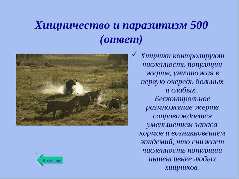 Хищничество и паразитизм 500 (ответ) Хищники контролируют численность популяц...