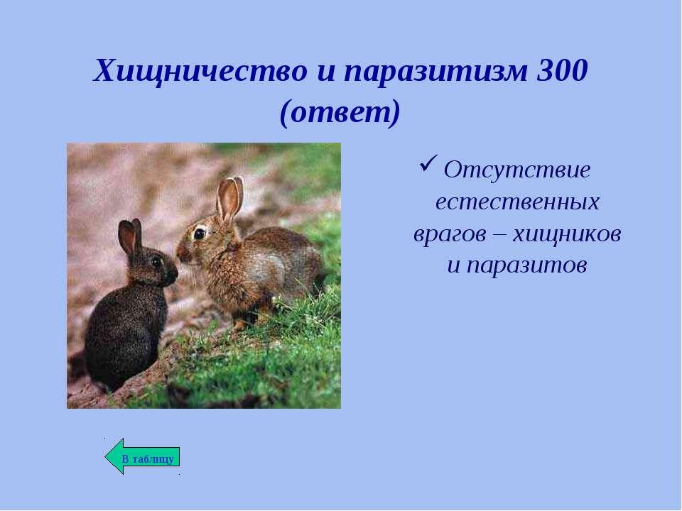 Хищничество и паразитизм 300 (ответ) Отсутствие естественных врагов – хищнико...