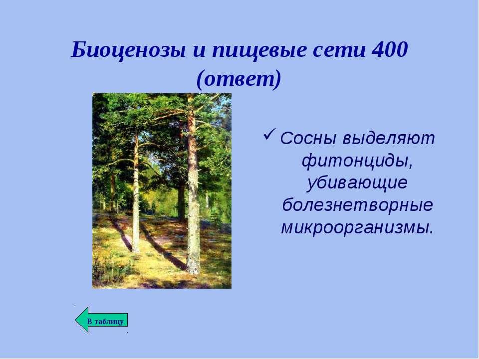 Биоценозы и пищевые сети 400 (ответ) Сосны выделяют фитонциды, убивающие боле...