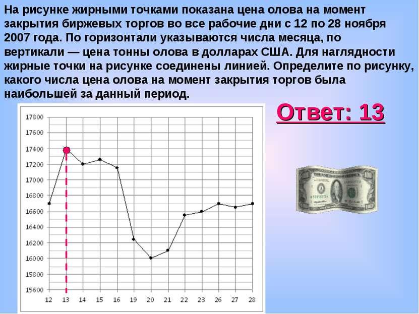 На рисунке жирными точками показана цена олова на момент закрытия биржевых то...