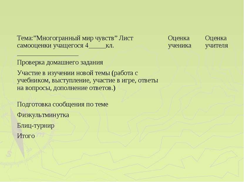 """Тема:""""Многогранный мир чувств"""" Лист самооценки учащегося 4_____кл. __________..."""