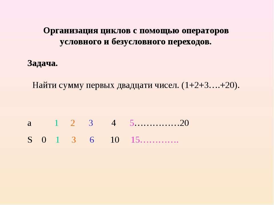 Организация циклов с помощью операторов условного и безусловного переходов. З...