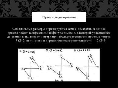 Семидольные размеры дирижируются семью взмахами. В основе приема лежит четыре...