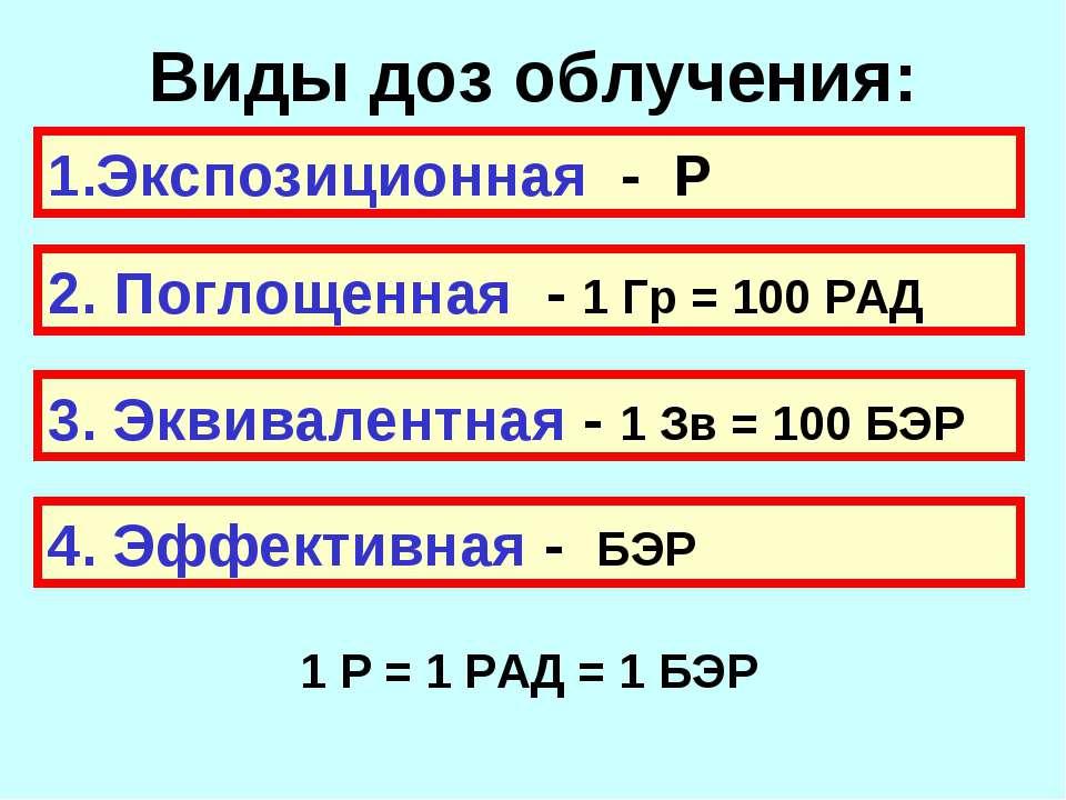 Виды доз облучения: 1.Экспозиционная - Р 2. Поглощенная - 1 Гр = 100 РАД 3. Э...