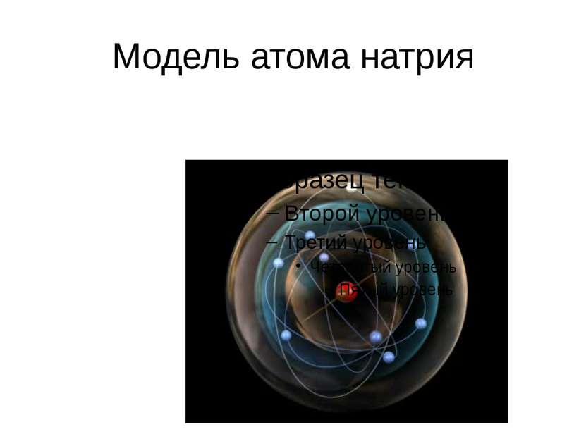 Модель атома натрия