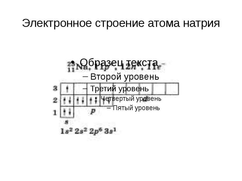 Электронное строение атома натрия