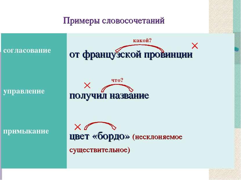 Примеры словосочетаний какой? что? согласование от французской провинции упра...
