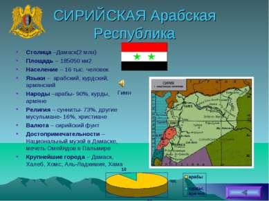 СИРИЙСКАЯ Арабская Республика Столица –Дамаск(2 млн) Площадь – 185050 км2 Нас...