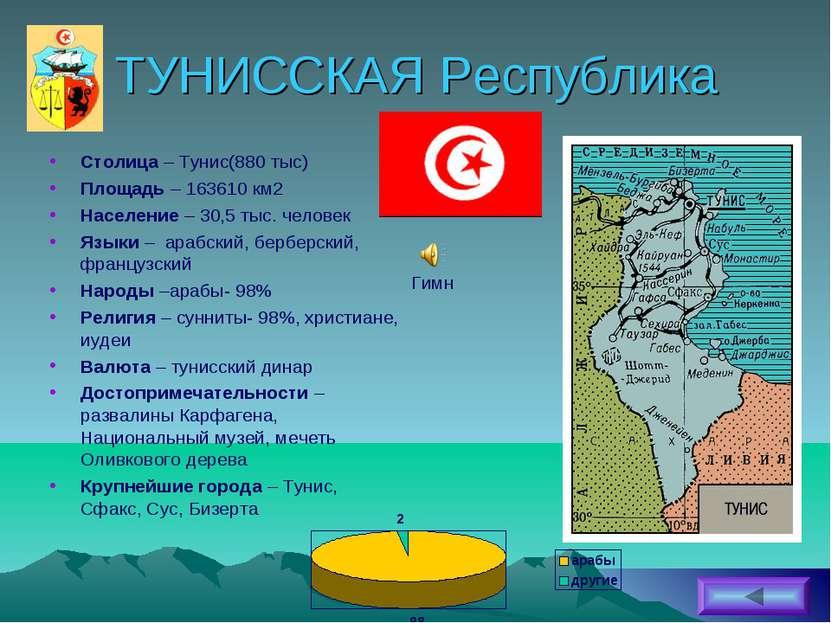 ТУНИССКАЯ Республика Столица – Тунис(880 тыс) Площадь – 163610 км2 Население ...