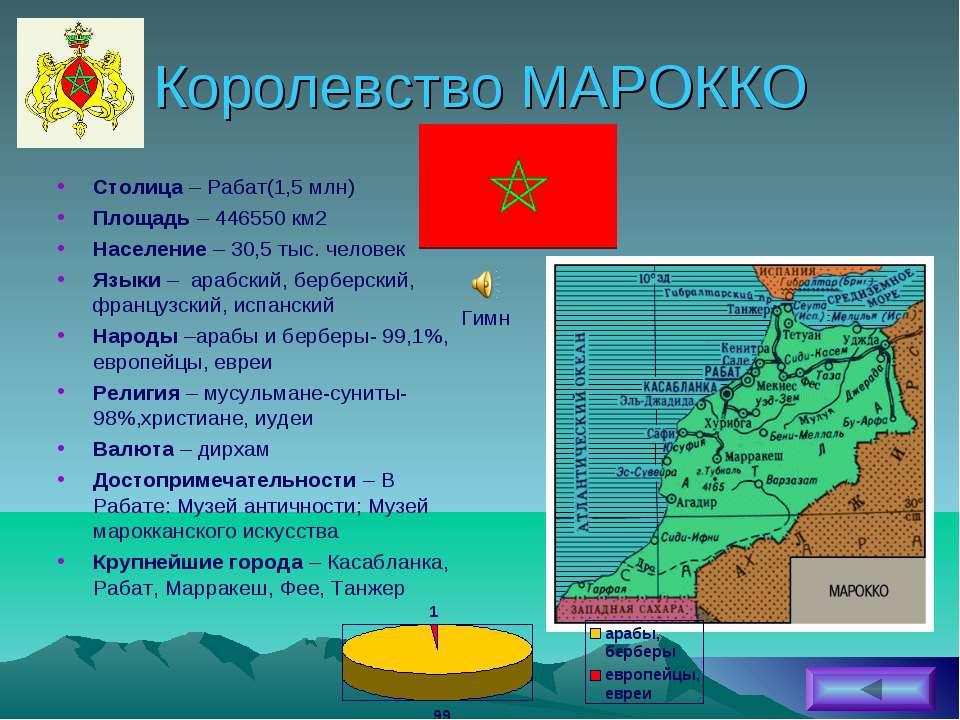 Королевство МАРОККО Столица – Рабат(1,5 млн) Площадь – 446550 км2 Население –...