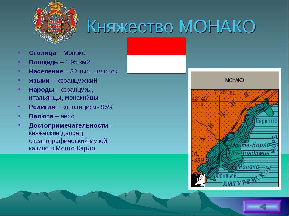 Княжество МОНАКО Столица – Монако Площадь – 1,95 км2 Население – 32 тыс. чело...