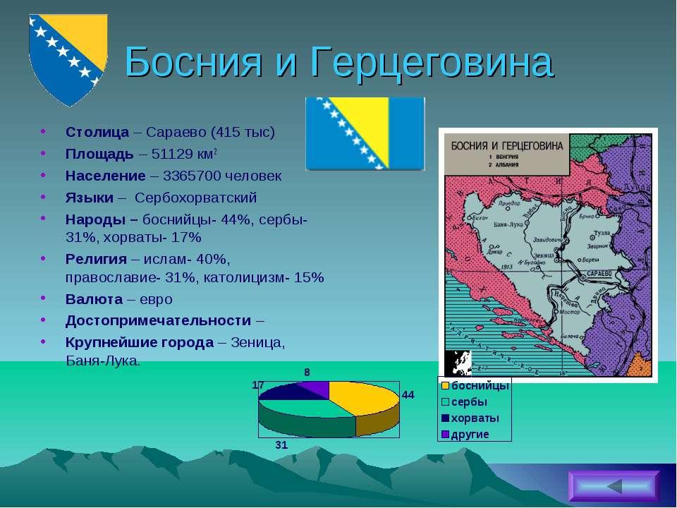 Босния и Герцеговина Столица – Сараево (415 тыс) Площадь – 51129 км2 Населени...