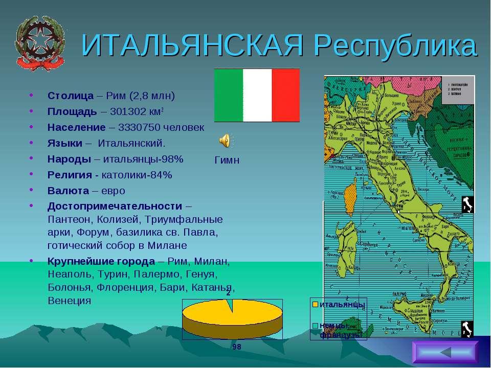 ИТАЛЬЯНСКАЯ Республика Столица – Рим (2,8 млн) Площадь – 301302 км2 Население...