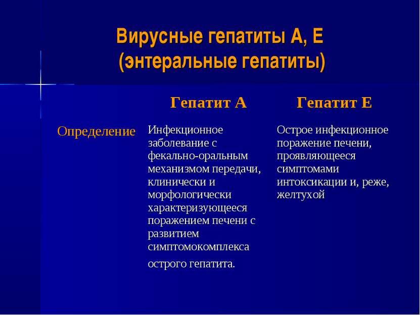 Вирусные гепатиты A, E (энтеральные гепатиты) Гепатит А Гепатит Е Определение...