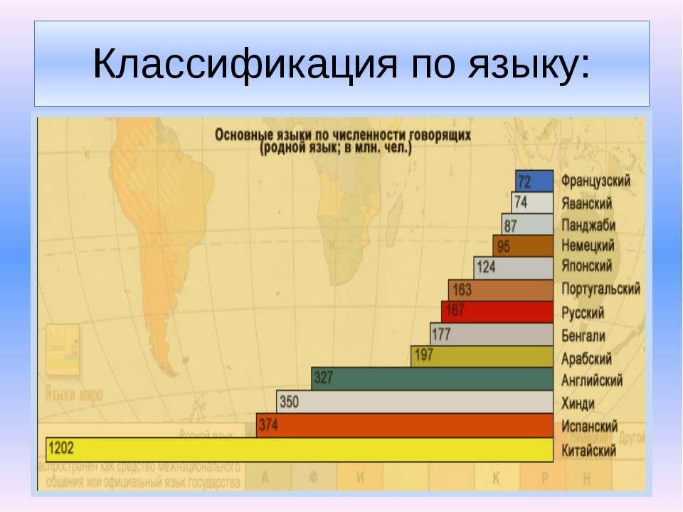 Классификация по языку: По языку народы объединяют в языковые семьи, которые,...