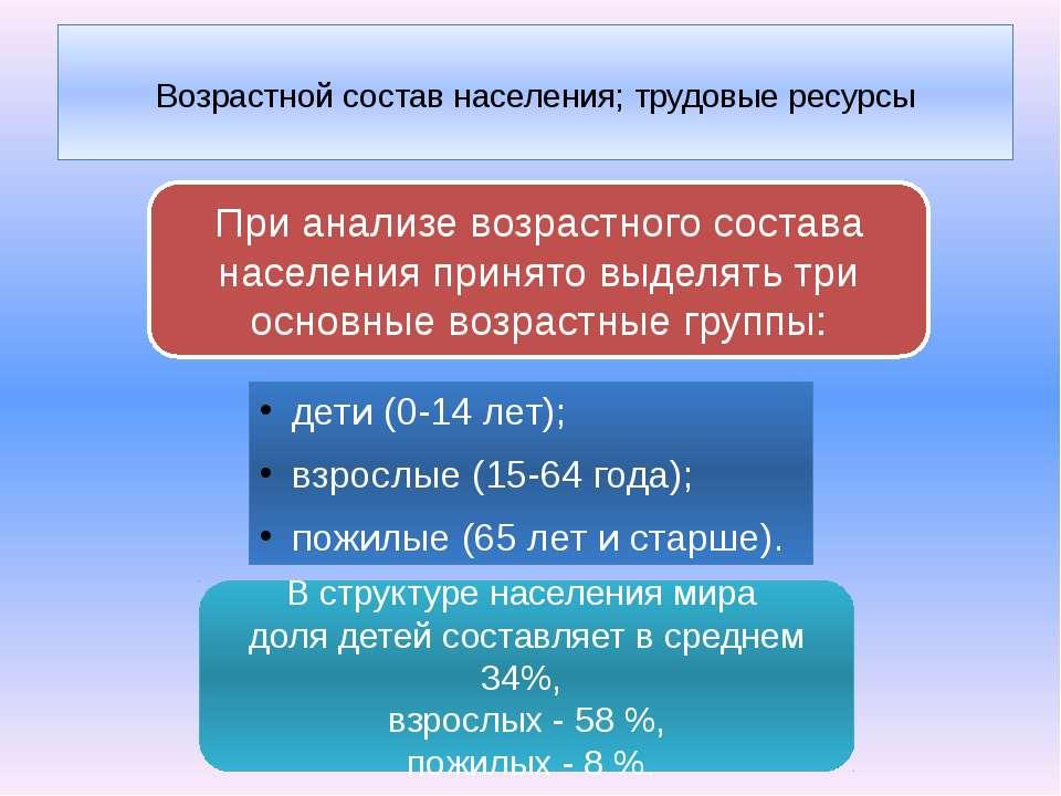 Возрастной состав населения; трудовые ресурсы дети (0-14 лет); взрослые (15-6...