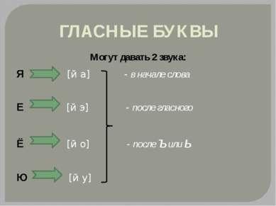 ГЛАСНЫЕ БУКВЫ Могут давать 2 звука: Я [й а] - в начале слова Е [й э] - после ...