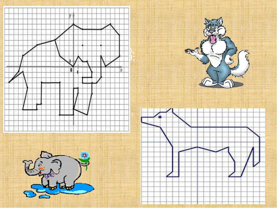 Вариант 1 (2; - 3), (2; - 2), (4; - 2), (4; - 1), (3; 1), (2; 1), (1; 2), (0;...