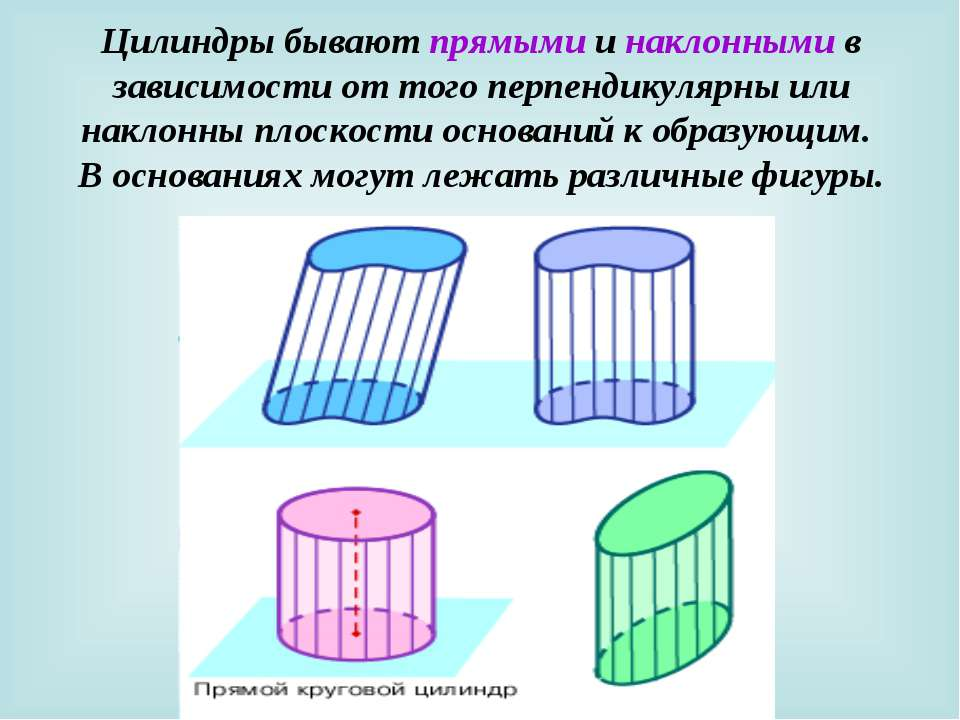 Цилиндры бывают прямыми и наклонными в зависимости от того перпендикулярны ил...