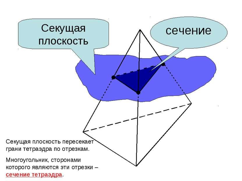 Секущая плоскость сечение Секущая плоскость пересекает грани тетраэдра по отр...