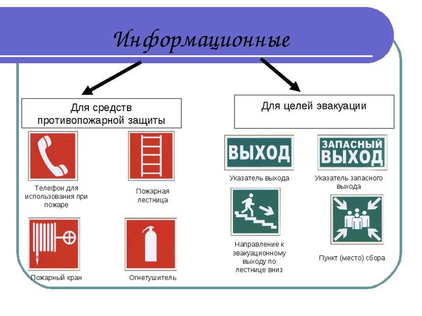 Информационные Для средств противопожарной защиты Для целей эвакуации Телефон...