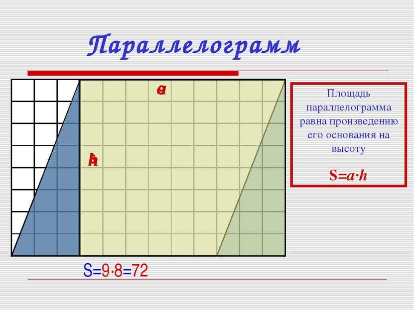 Параллелограмм S=9·8=72 8 9 Площадь параллелограмма равна произведению его ос...