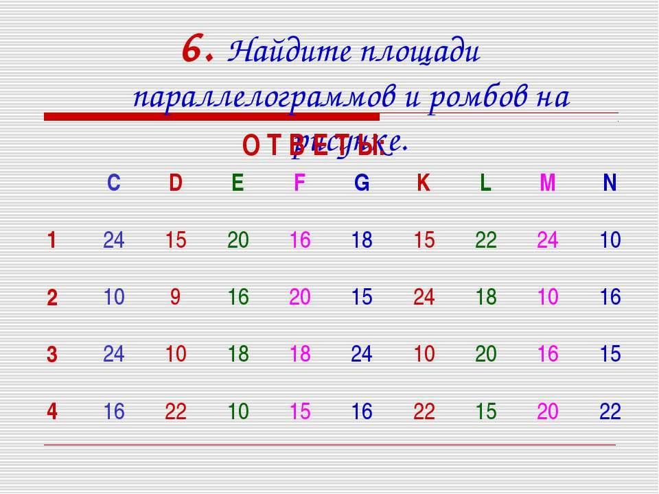 6. Найдите площади параллелограммов и ромбов на рисунке. О Т В Е Т Ы: C D E F...