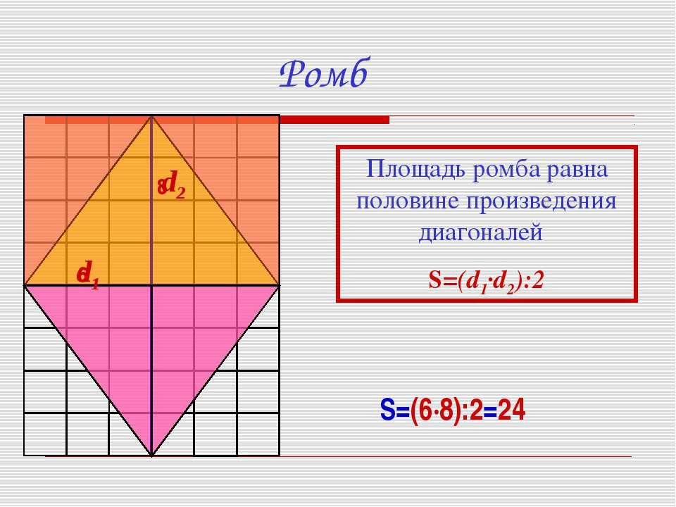 Ромб S=(6·8):2=24 8 6 Площадь ромба равна половине произведения диагоналей S=...