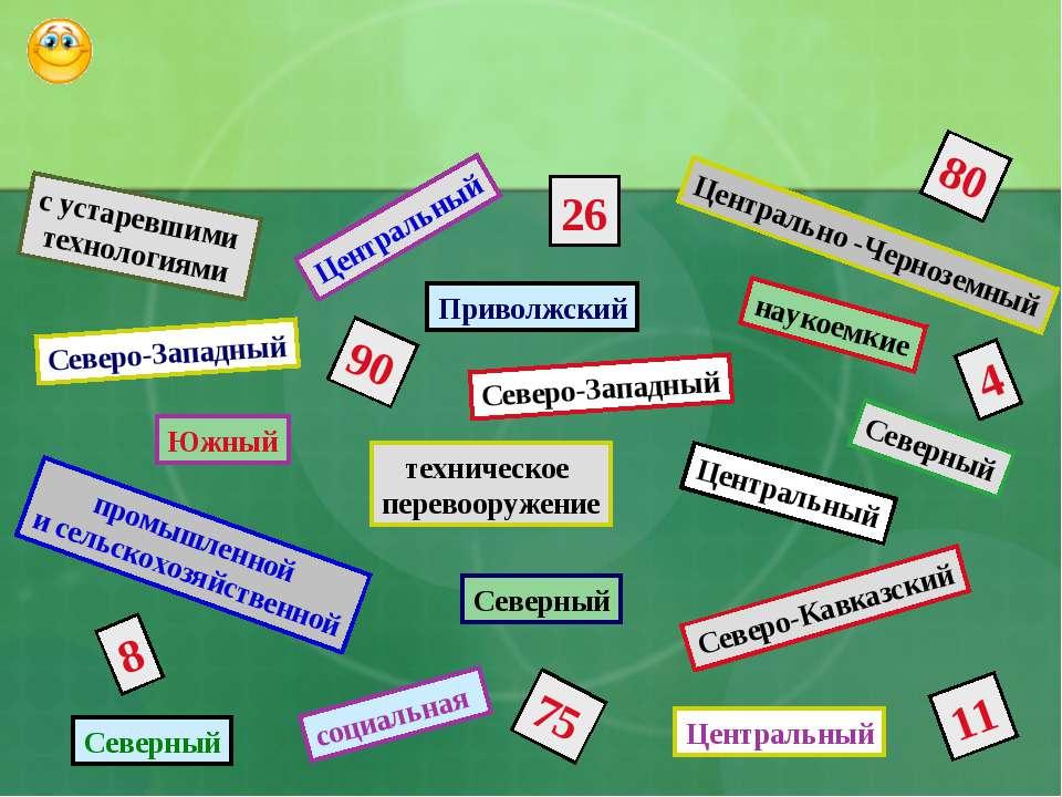 8 26 80 90 11 75 4 промышленной и сельскохозяйственной социальная Северный Це...