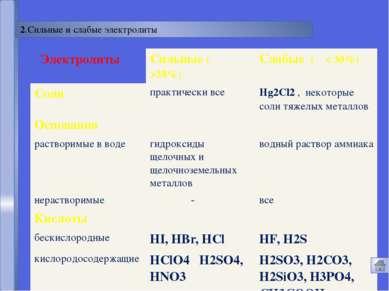 Русецкая О.П. это сложные вещества, которые в водных растворах диссоциируют н...