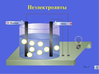 Анод Катод - + Русецкая О.П. Рис.3. Неэлектролиты