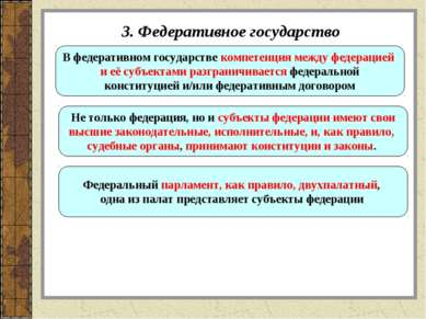 3. Федеративное государство В федеративном государстве компетенция между феде...