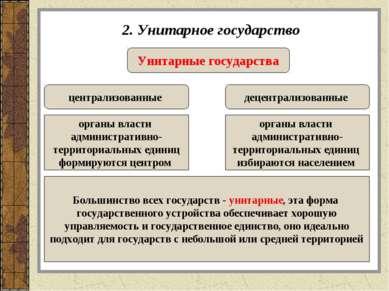 2. Унитарное государство Унитарные государства централизованные децентрализов...