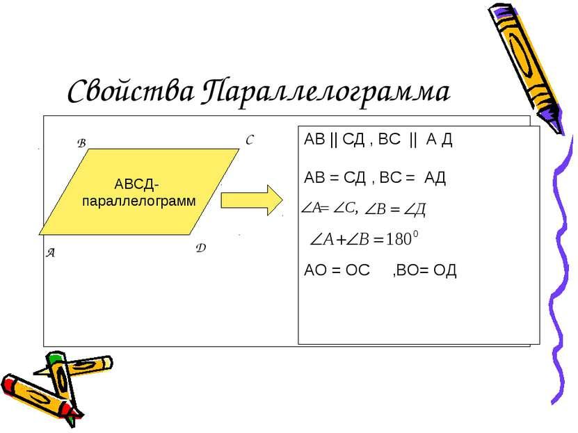 Свойства Параллелограмма АВСД- параллелограмм АВ || CД , ВС || А Д АВ = СД , ...