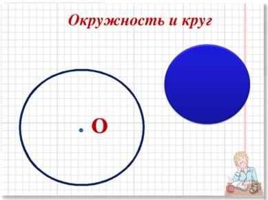О Окружность и круг