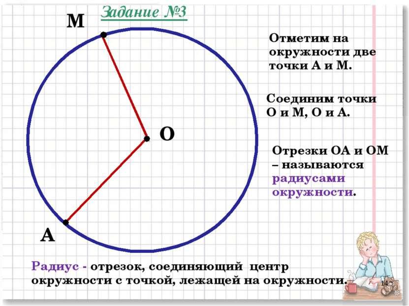 О М А Отметим на окружности две точки А и М. Отрезки ОА и ОМ – называются рад...