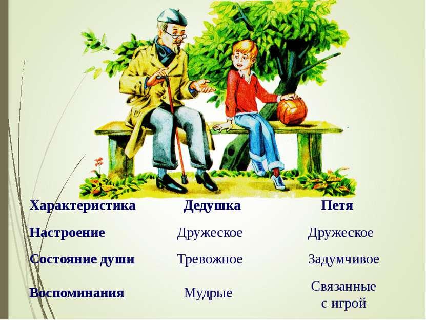 Характеристика Настроение Состояние души Воспоминания Дедушка Петя Дружеское ...
