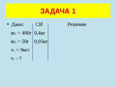 Дано: СИ Решение m1 = 400г 0,4кг m2 = 50г 0,05кг v2 = 9м/с v1 - ? ЗАДАЧА 1