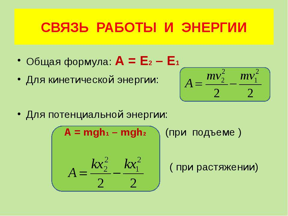 СВЯЗЬ РАБОТЫ И ЭНЕРГИИ Общая формула: А = Е2 – Е1 Для кинетической энергии: Д...