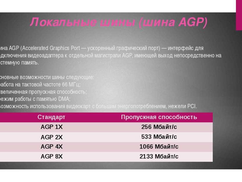 Шина AGP (Accelerated Graphics Port — ускоренный графический порт) — интерфей...