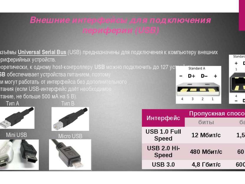 Разъёмы Universal Serial Bus (USB) предназначены для подключения к компьютеру...