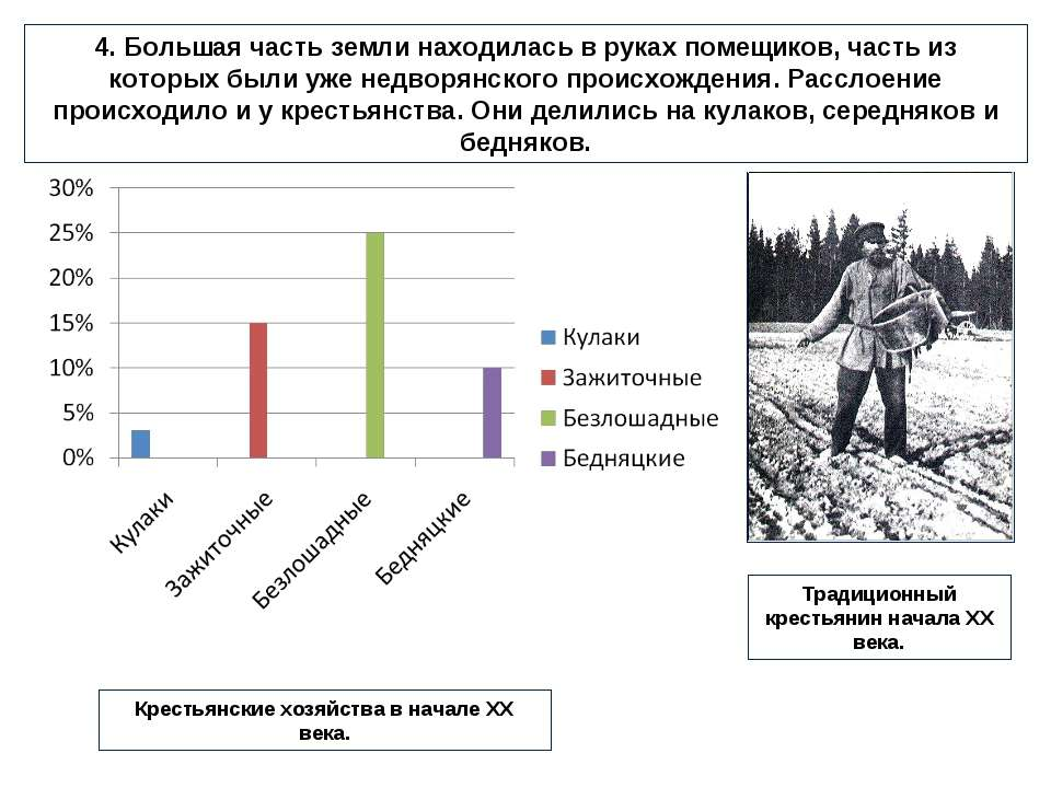 4. Большая часть земли находилась в руках помещиков, часть из которых были уж...