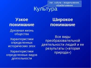 Культура лат. cultura – возделывание, обрабатывание Узкое понимание Широкое п...