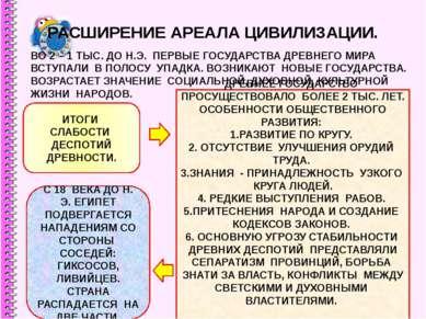 РАСШИРЕНИЕ АРЕАЛА ЦИВИЛИЗАЦИИ. ВО 2 – 1 ТЫС. ДО Н.Э. ПЕРВЫЕ ГОСУДАРСТВА ДРЕВН...