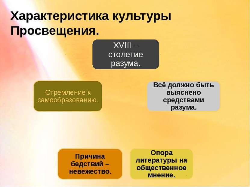 Характеристика культуры Просвещения.