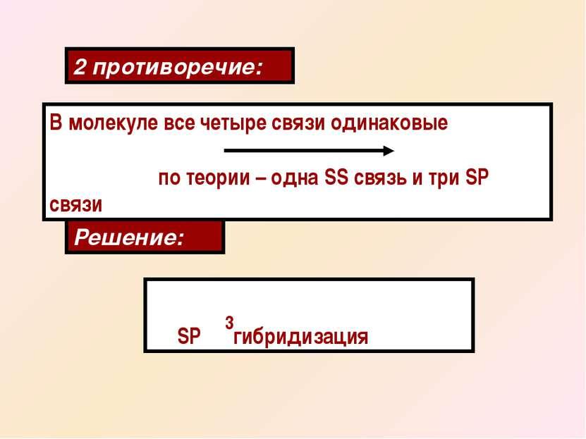 2 противоречие: В молекуле все четыре связи одинаковые по теории – одна SS св...
