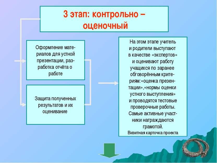 3 этап: контрольно – оценочный Оформление мате- риалов для устной презентации...