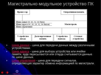 Магистрально-модульное устройство ПК Шина данных - шина для передачи данных м...